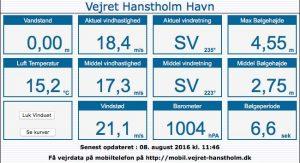 Schon gegen Mittag war die größte Welle mehr als 4.5 Meter hoch. Quelle: Hanstholm Havn, Stand 08.08.2016